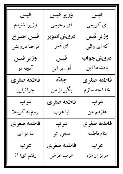 فهرست نسخه تعزیه امام حسین (ع) فروشگاه طنین تعزیه قودجان خوانسار