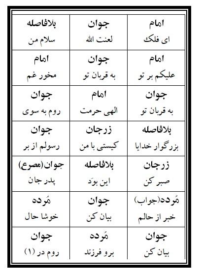 فهرست نسخه تعزیه امام کاظم (ع) فروشگاه طنین تعزیه قودجان خوانسار