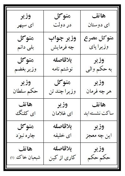 فهرست نسخه تعزیه متوکل عباسی فروشگاه طنین تعزیه قودجان خوانسار
