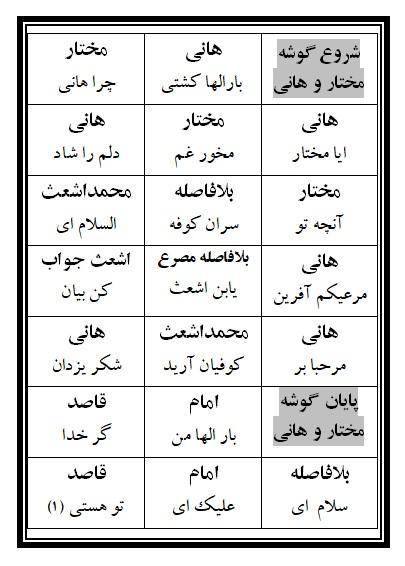 فهرست نسخه تعزیه مسلم (ع) فروشگاه طنین تعزیه قودجان خوانسار